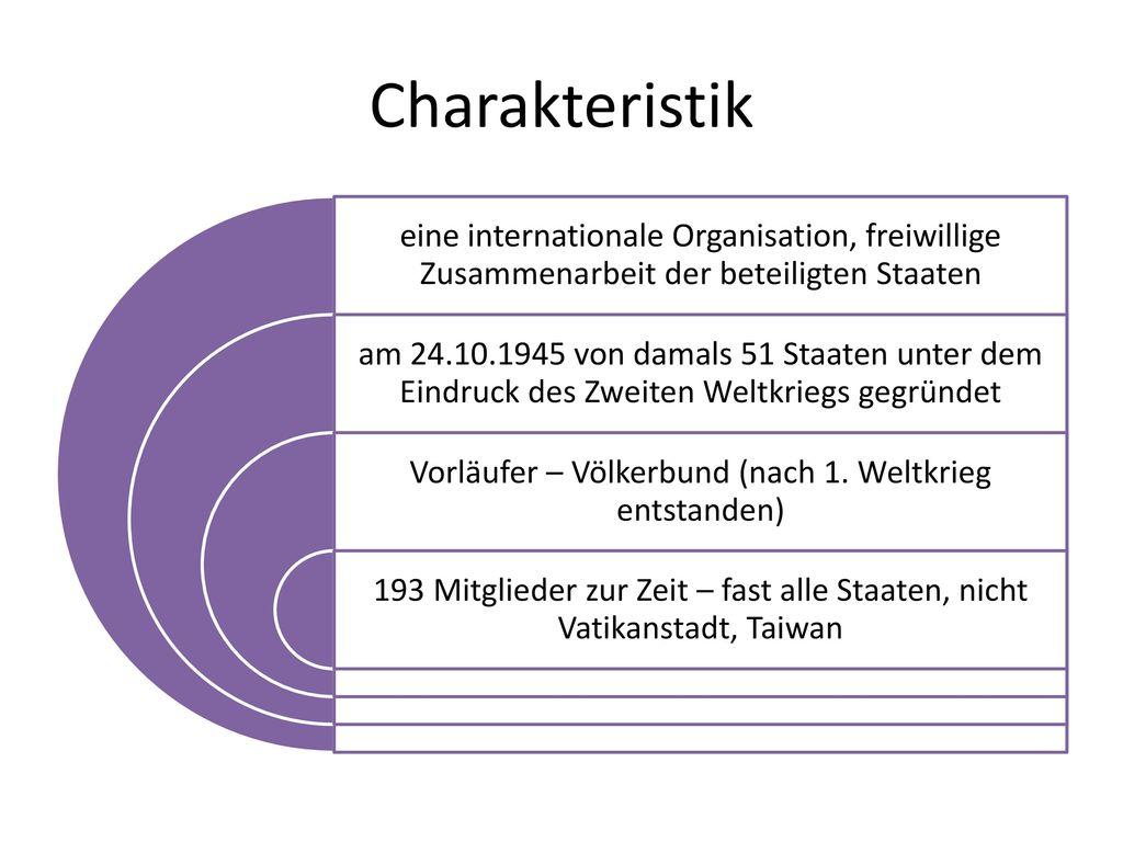 Vorläufer – Völkerbund (nach 1. Weltkrieg entstanden)