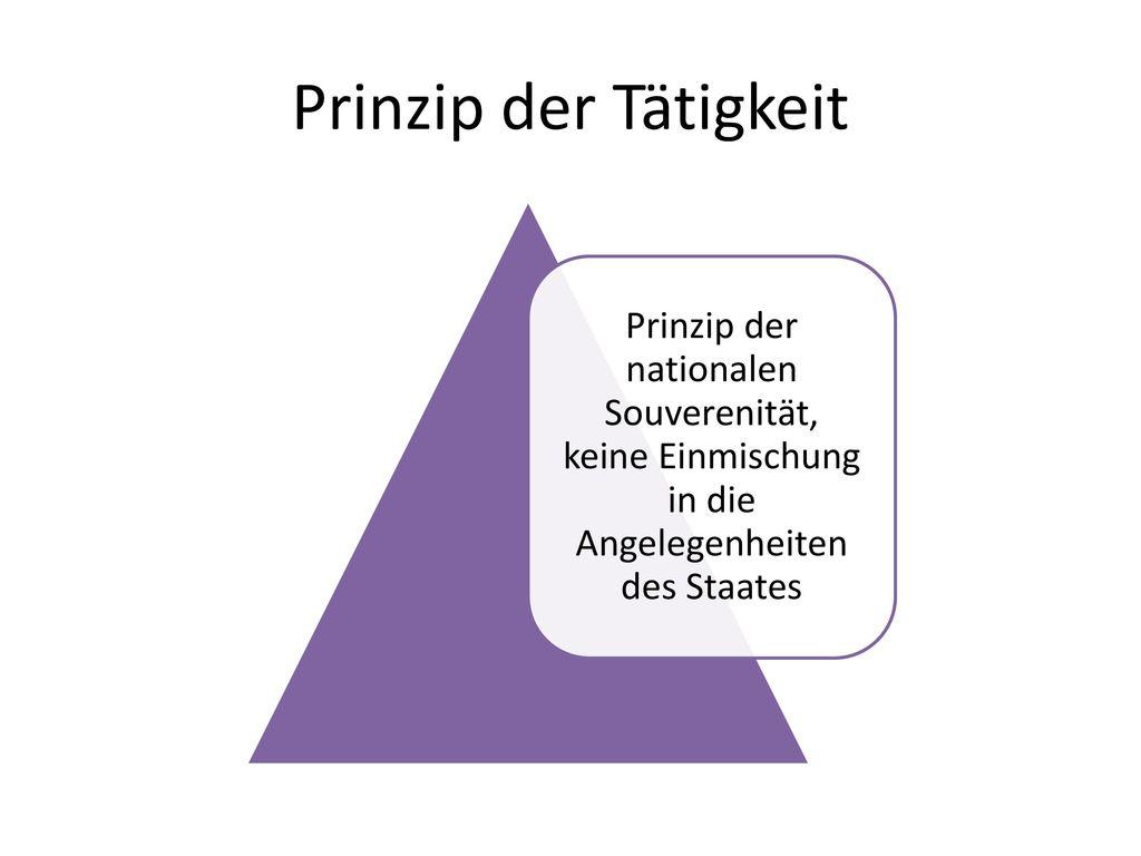 Prinzip der Tätigkeit Prinzip der nationalen Souverenität, keine Einmischung in die Angelegenheiten des Staates.