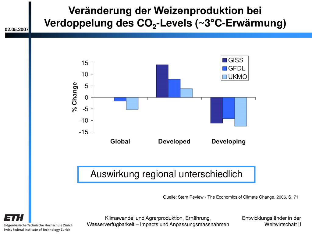 Auswirkung regional unterschiedlich