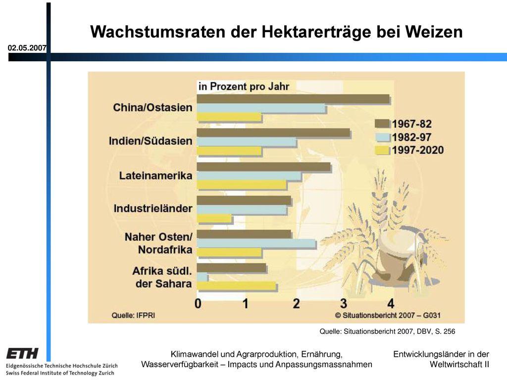Wachstumsraten der Hektarerträge bei Weizen
