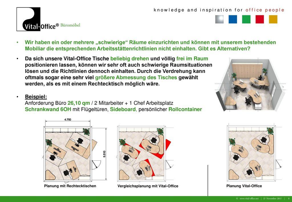 """Wir haben ein oder mehrere """"schwierige Räume einzurichten und können mit unserem bestehenden Mobiliar die entsprechenden Arbeitsstättenrichtlinien nicht einhalten. Gibt es Alternativen"""