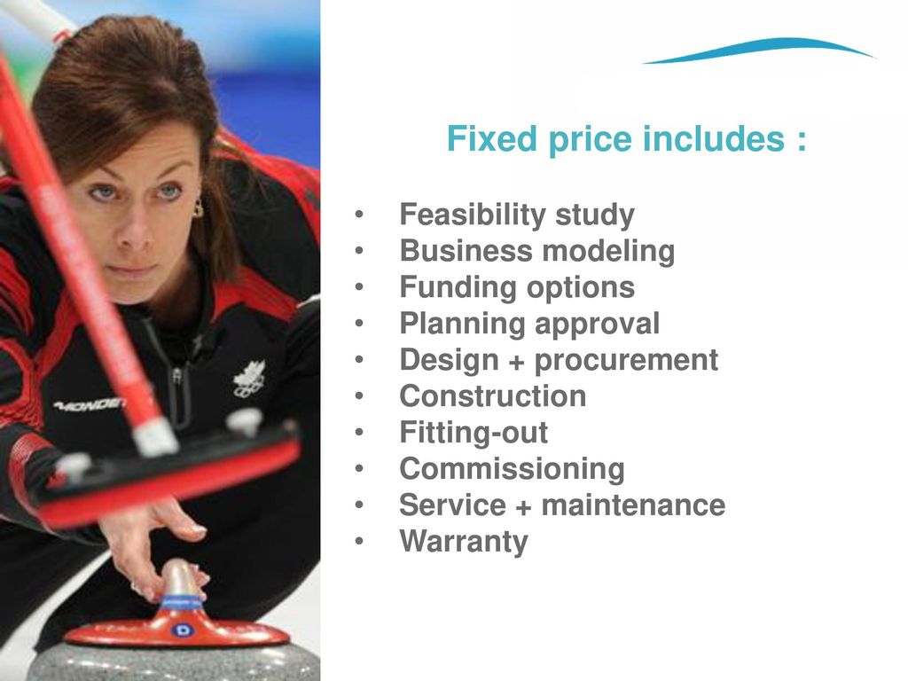 Fixed price includes : Feasibility study Business modeling