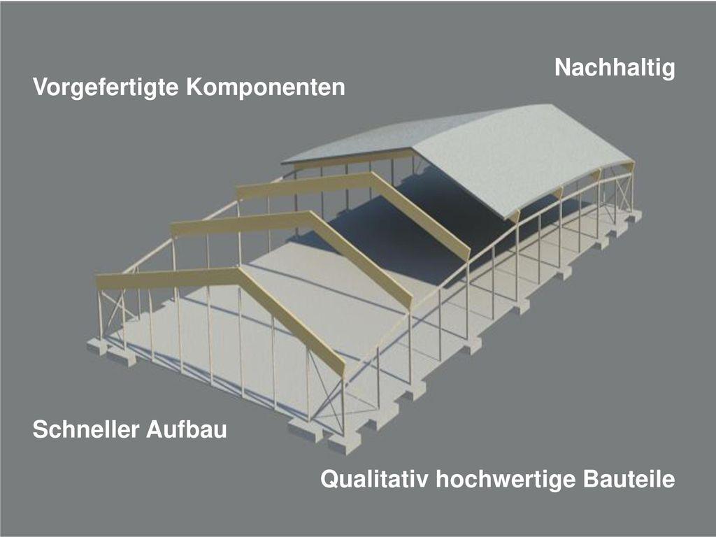 Nachhaltig Vorgefertigte Komponenten Schneller Aufbau Qualitativ hochwertige Bauteile
