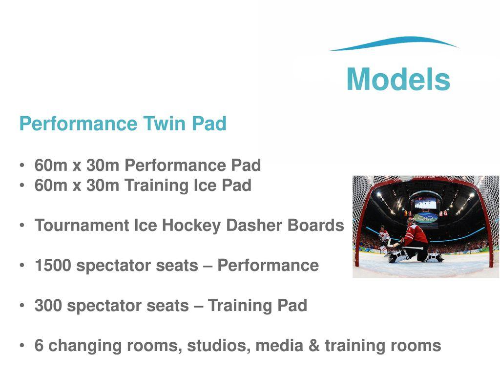Models Performance Twin Pad 60m x 30m Performance Pad