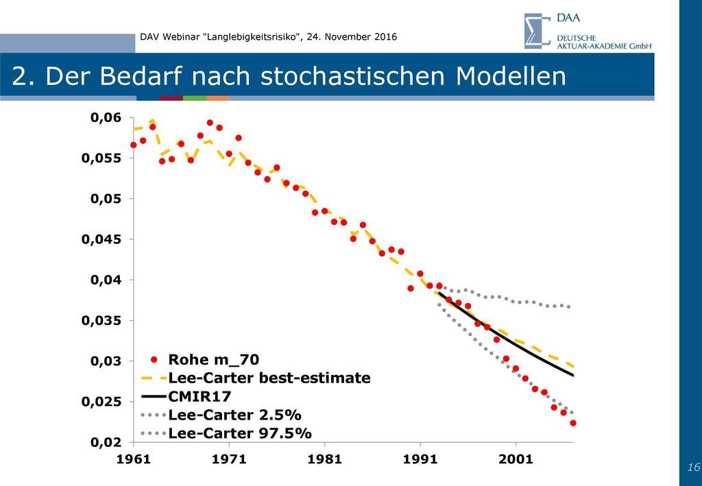 2. Der Bedarf nach stochastischen Modellen