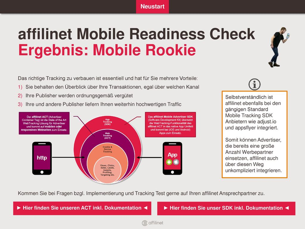 affilinet Mobile Readiness Check Ergebnis: Mobile Rookie