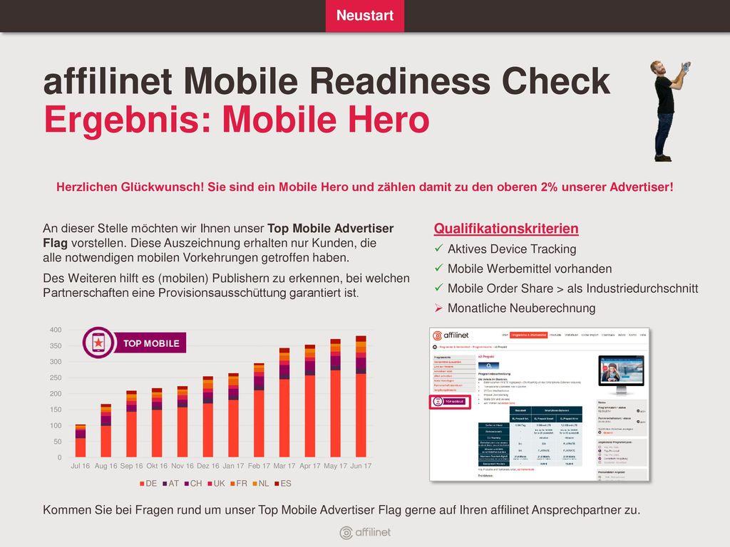 affilinet Mobile Readiness Check Ergebnis: Mobile Hero