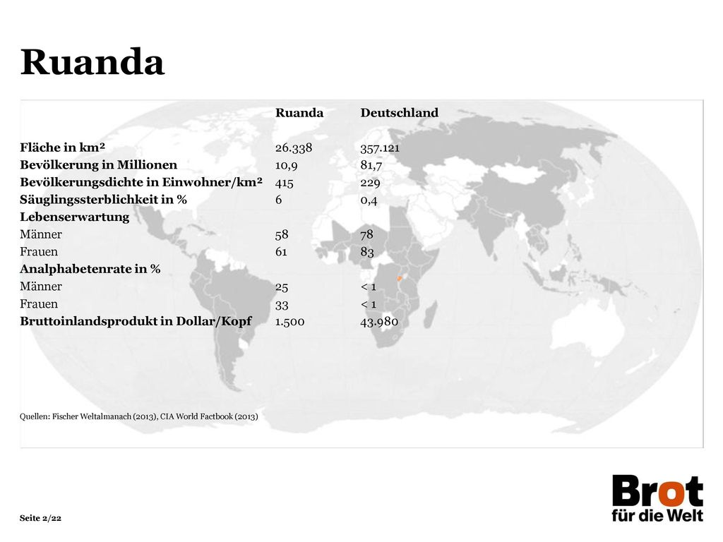 Ruanda Ruanda Deutschland Fläche in km² 26.338 357.121