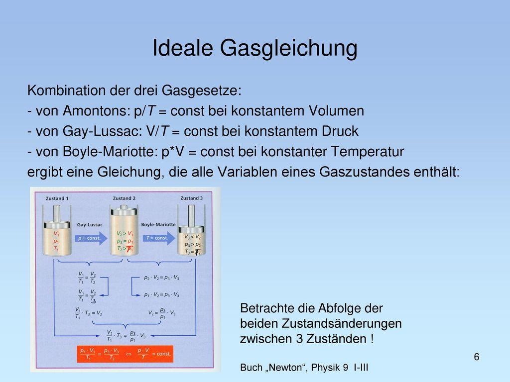 Ideale Gasgleichung Kombination der drei Gasgesetze: