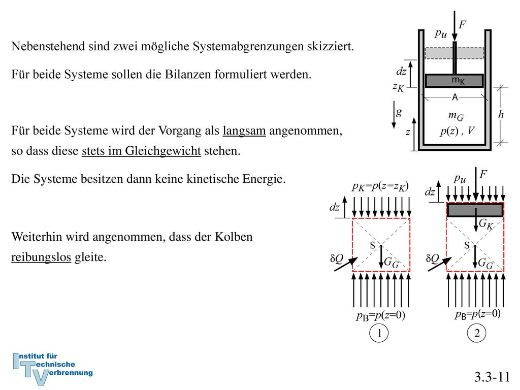 3.3-11 Nebenstehend sind zwei mögliche Systemabgrenzungen skizziert.