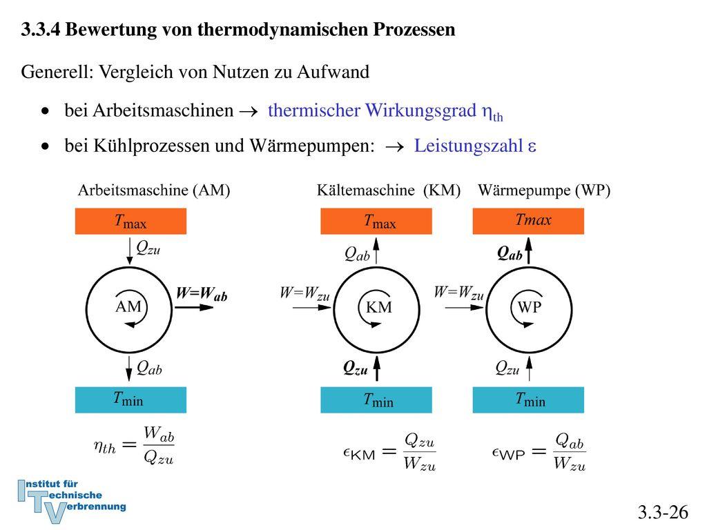 3.3.4 Bewertung von thermodynamischen Prozessen