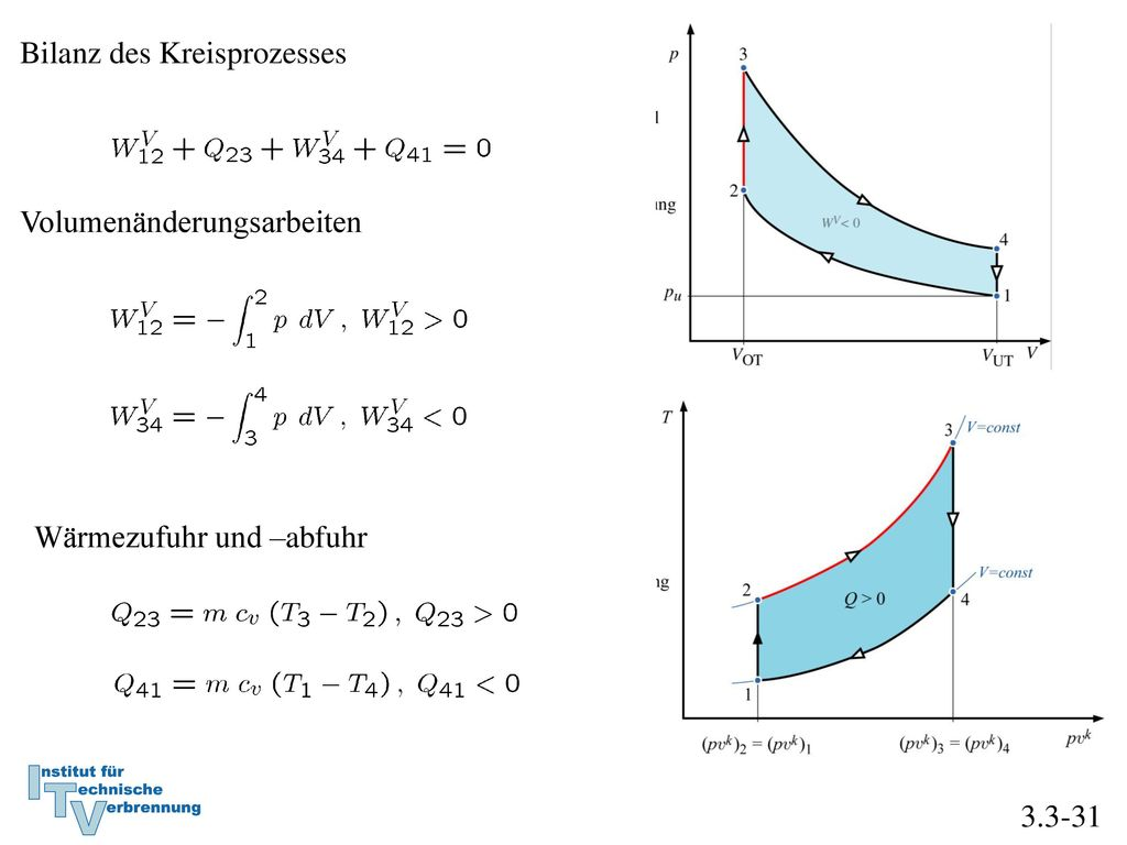 Bilanz des Kreisprozesses