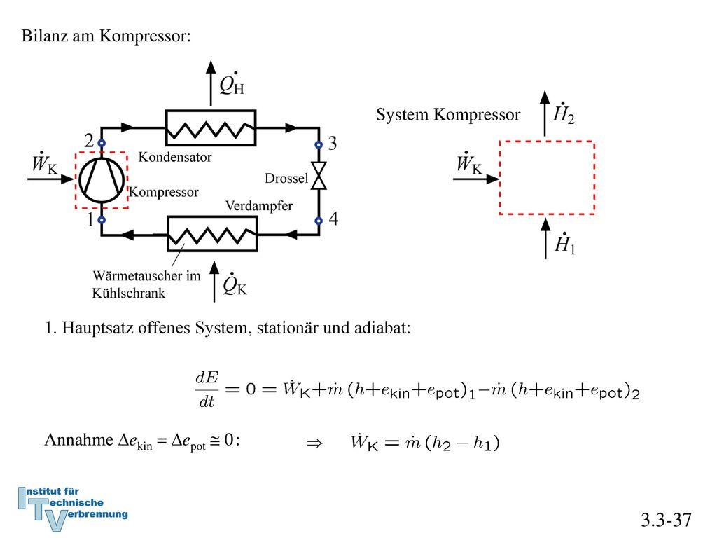 3.3-37 Bilanz am Kompressor: System Kompressor