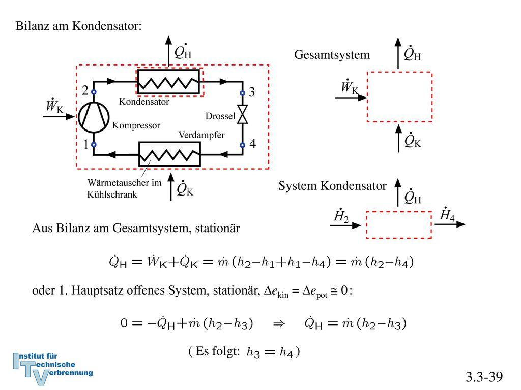 3.3-39 Bilanz am Kondensator: Gesamtsystem System Kondensator