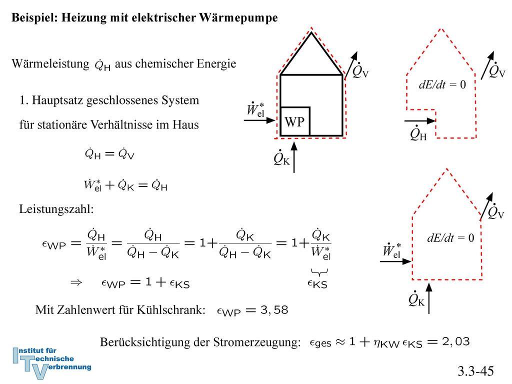3.3-45 Beispiel: Heizung mit elektrischer Wärmepumpe