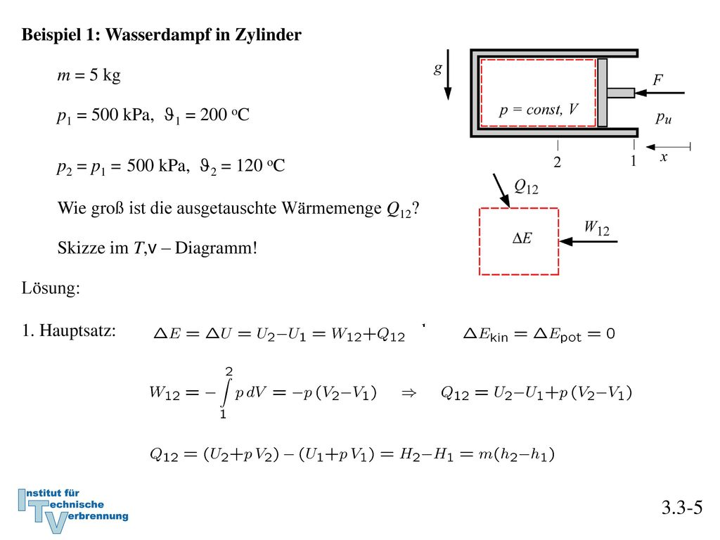 3.3-5 Beispiel 1: Wasserdampf in Zylinder m = 5 kg