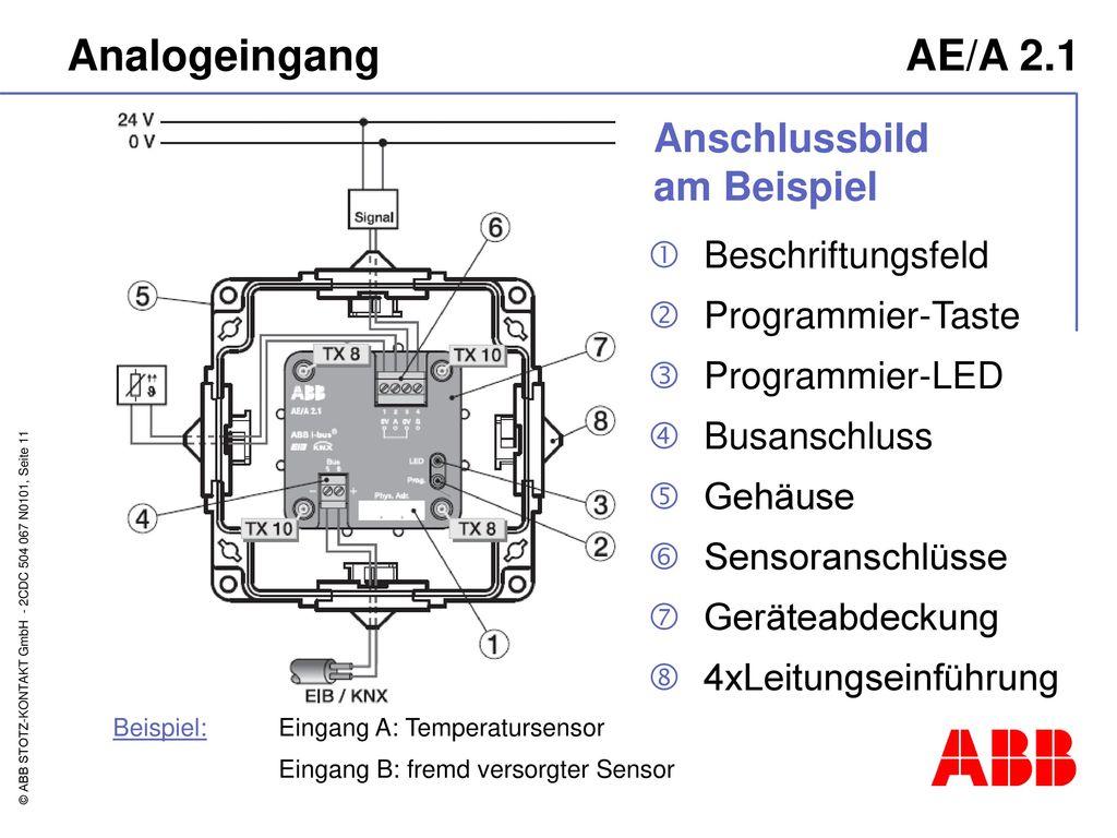 Analogeingang AE/A 2.1 Anschlussbild am Beispiel  Beschriftungsfeld