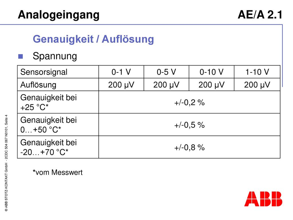 Analogeingang AE/A 2.1 Genauigkeit / Auflösung Spannung Sensorsignal