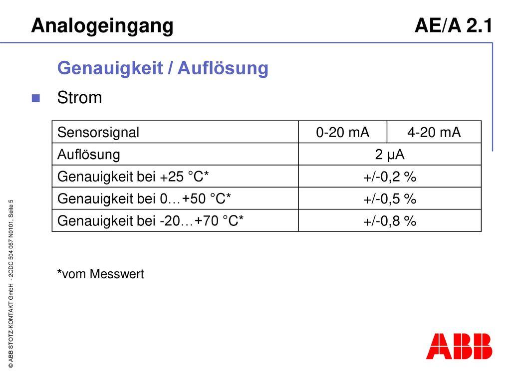 Analogeingang AE/A 2.1 Genauigkeit / Auflösung Strom Sensorsignal