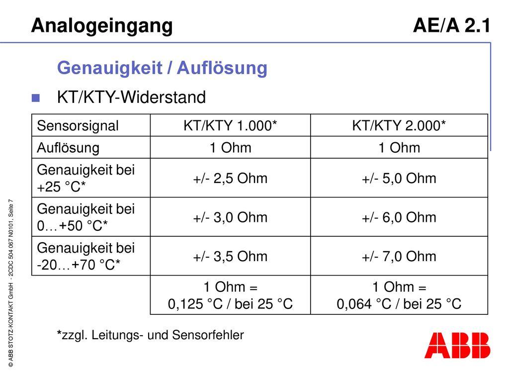 Analogeingang AE/A 2.1 Genauigkeit / Auflösung KT/KTY-Widerstand