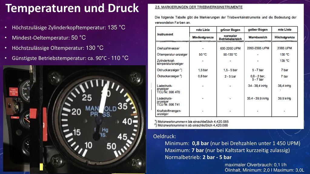 Temperaturen und Druck