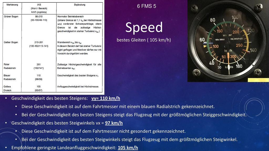 Speed 6 FMS 5 bestes Gleiten ( 105 km/h)