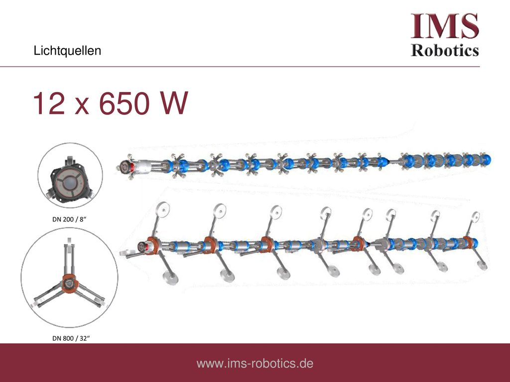 Lichtquellen 12 x 650 W DN 200 / 8 DN 800 / 32 www.ims-robotics.de