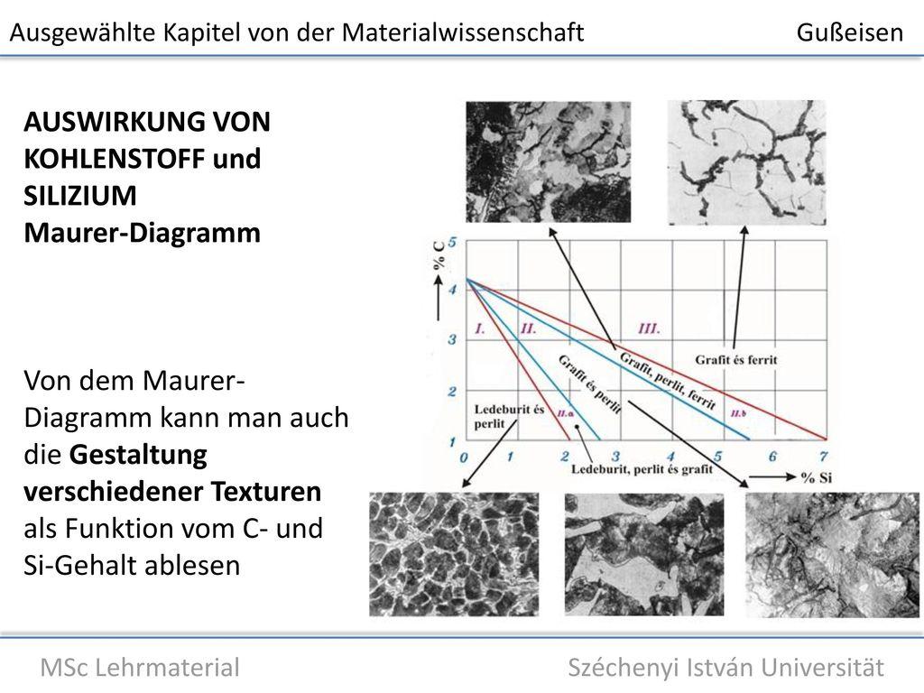 Ausgezeichnet Kessel Teile Diagramm Ideen - Schaltplan Serie Circuit ...