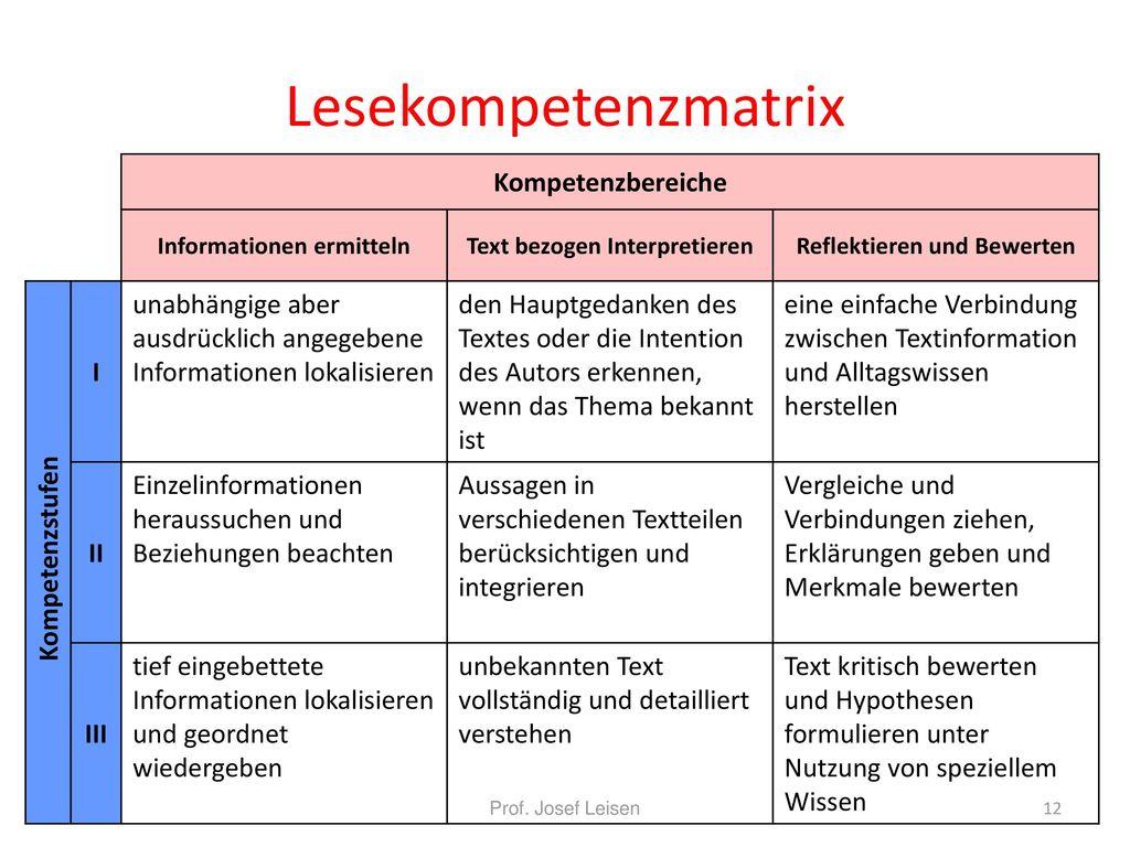 Lesekompetenzmatrix Kompetenzbereiche I