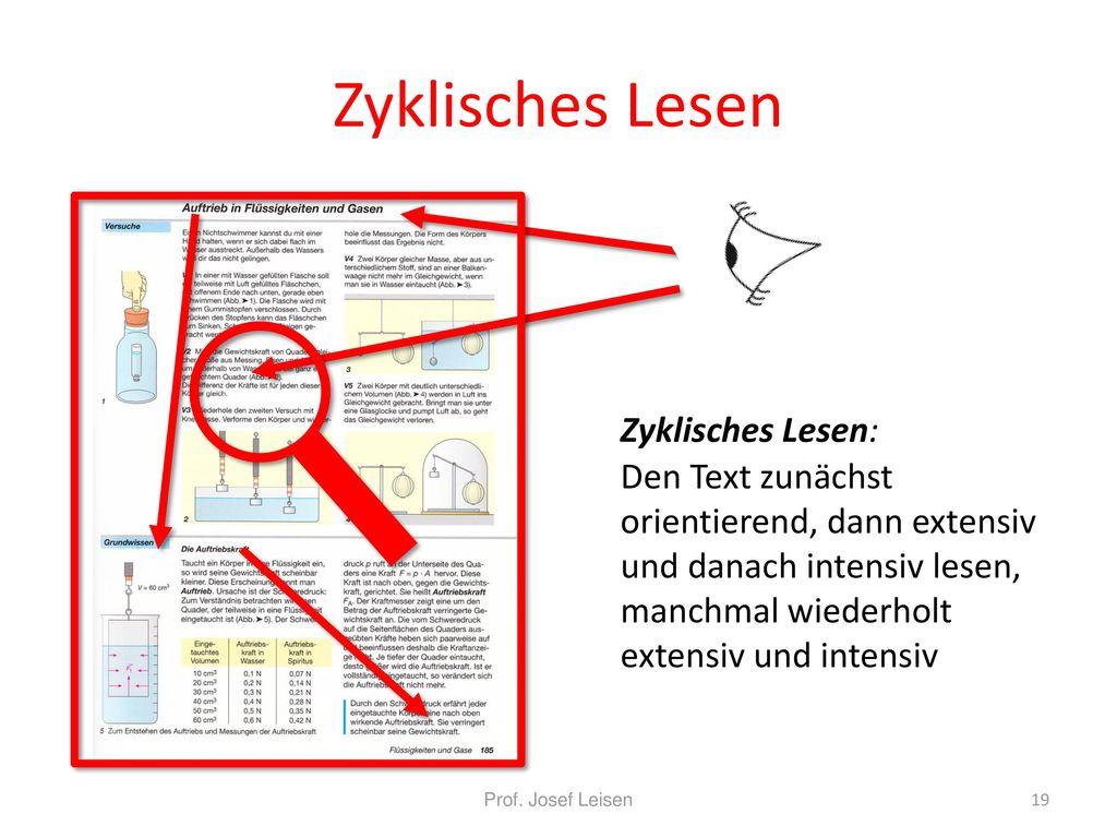 Tolle Elektrisches Schema Lesen Zeitgenössisch - Elektrische ...