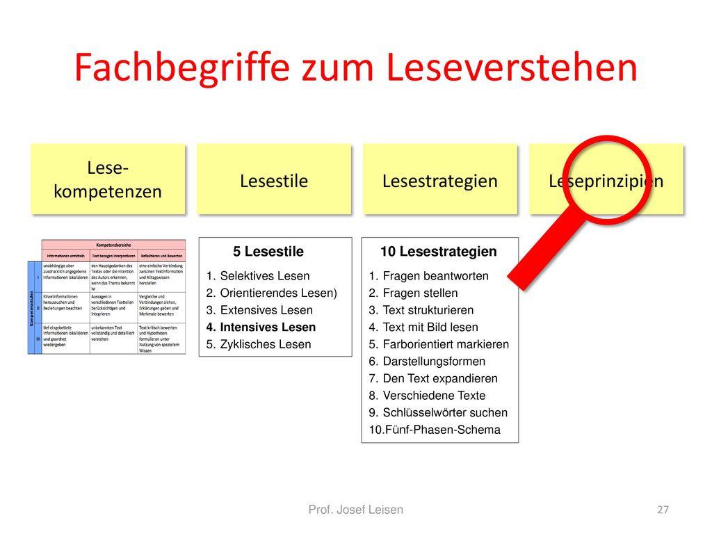 Großartig Ein Schema Lesen Zeitgenössisch - Elektrische Schaltplan ...