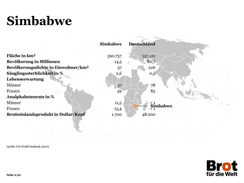 Simbabwe Simbabwe Deutschland Fläche in km² 390.757 357.121