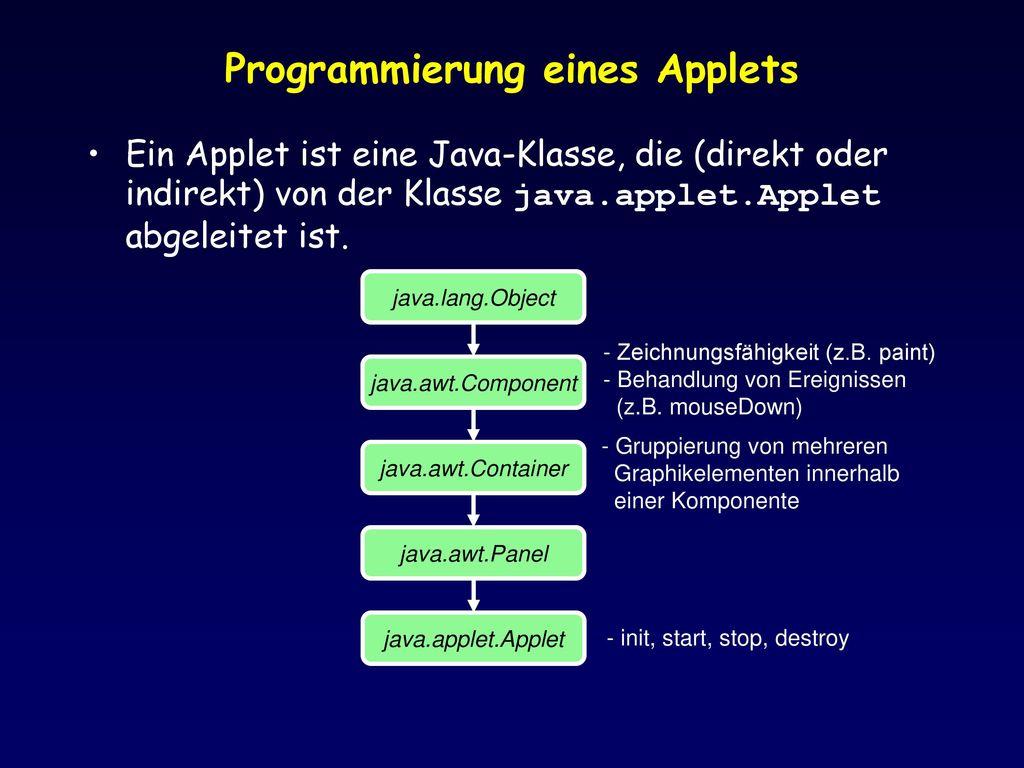 Programmierung eines Applets