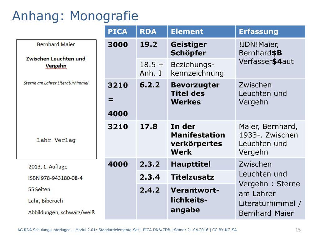 Anhang: Monografie PICA RDA Element Erfassung 3000 19.2