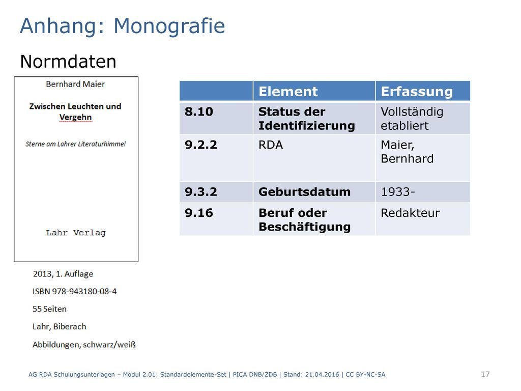 Anhang: Monografie Normdaten Element Erfassung 8.10