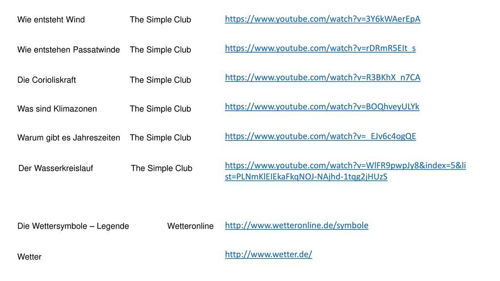 Wie entsteht Wind The Simple Club