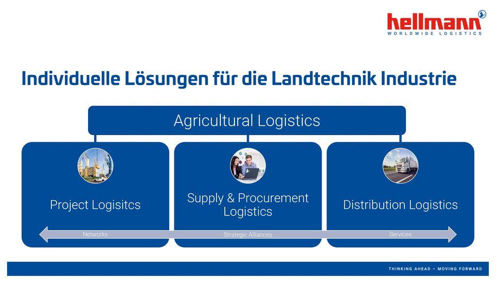 Individuelle Lösungen für die Landtechnik Industrie