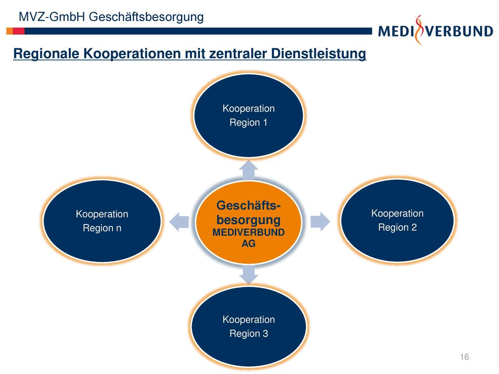 Regionale Kooperationen mit zentraler Dienstleistung