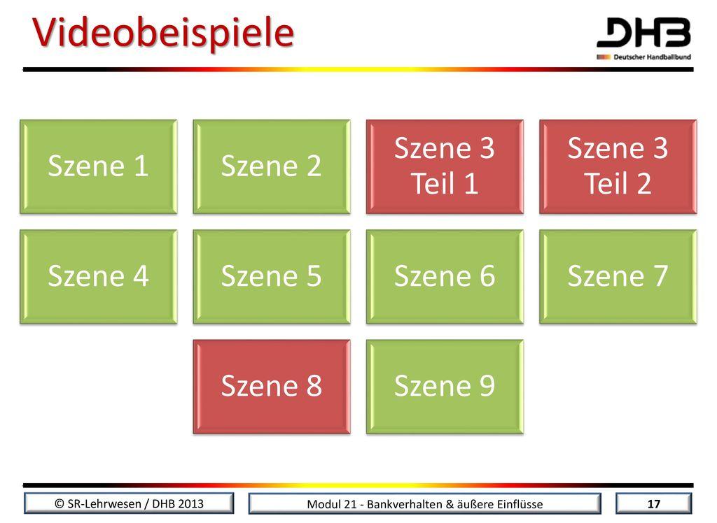 Videobeispiele Szene 1 Szene 2 Szene 3 Teil 1 Szene 3 Teil 2 Szene 4