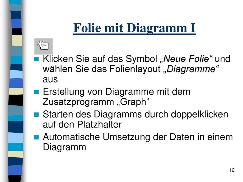 """Folie mit Diagramm I Klicken Sie auf das Symbol """"Neue Folie und wählen Sie das Folienlayout """"Diagramme aus."""