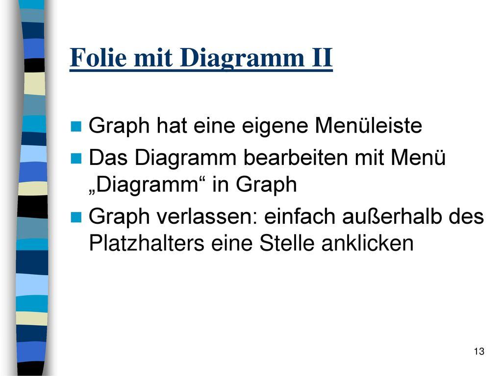 Folie mit Diagramm II Graph hat eine eigene Menüleiste