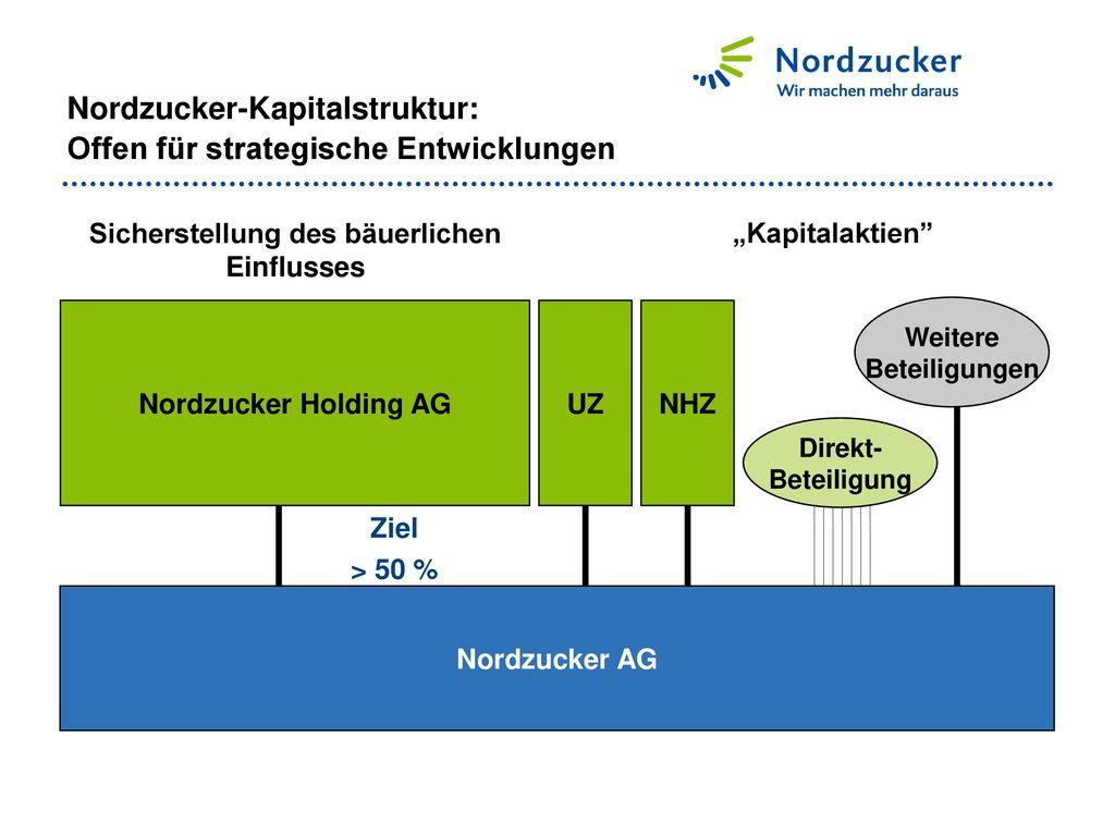 Nordzucker-Kapitalstruktur: Offen für strategische Entwicklungen