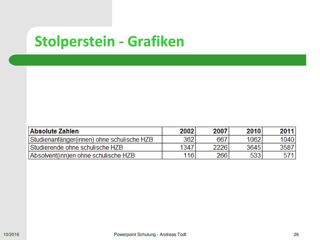 Stolperstein - Grafiken