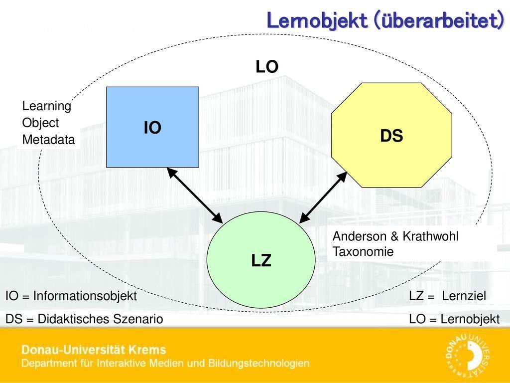 Lernobjekt (überarbeitet)