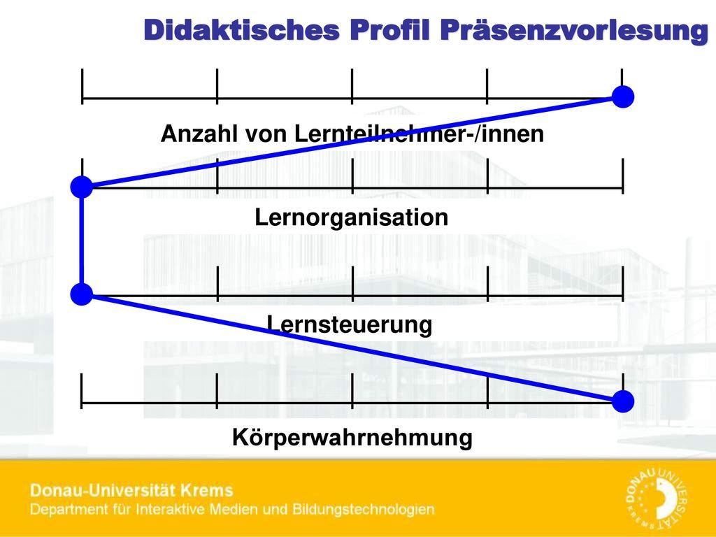 Didaktisches Profil Präsenzvorlesung