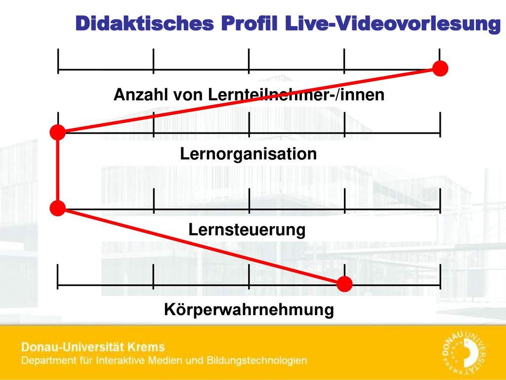 Didaktisches Profil Live-Videovorlesung