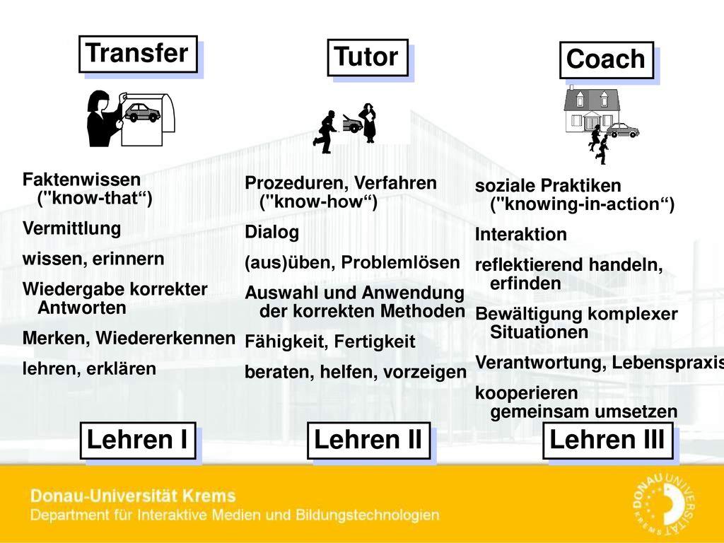 Transfer Lehren I Tutor Lehren II Coach Lehren III
