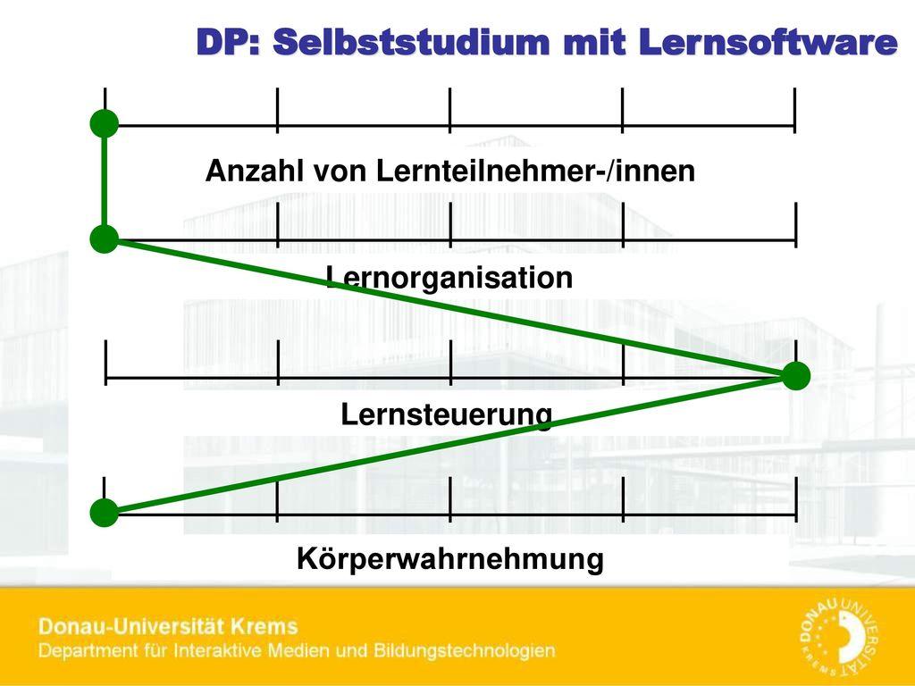 DP: Selbststudium mit Lernsoftware