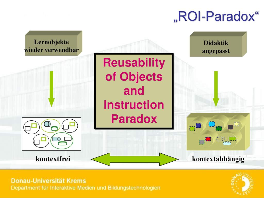 Reusability of Objects and Instruction Paradox