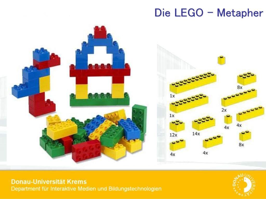 Die LEGO - Metapher